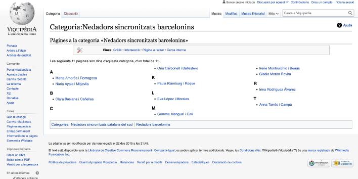 """Esportistes femenines categoritzades com a """"Nedadors sincronitzats barcelonins"""" a la viquipèdia"""